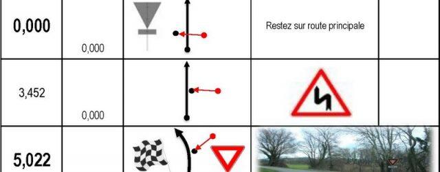 >>>>https://www.rallye-vialar-sport.fr/PDF/Zone-etalonnage-tda-2018.pdf
