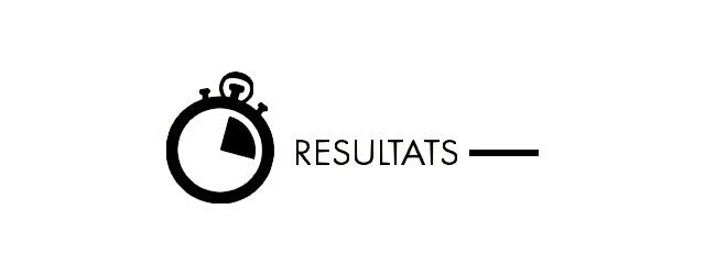 Clic http://www.blunikracing.com/ ou http://www.tourdardeche.online.fr/index.php/resultats-tour-dardeche  Classement Final Par Zones de Régularité :